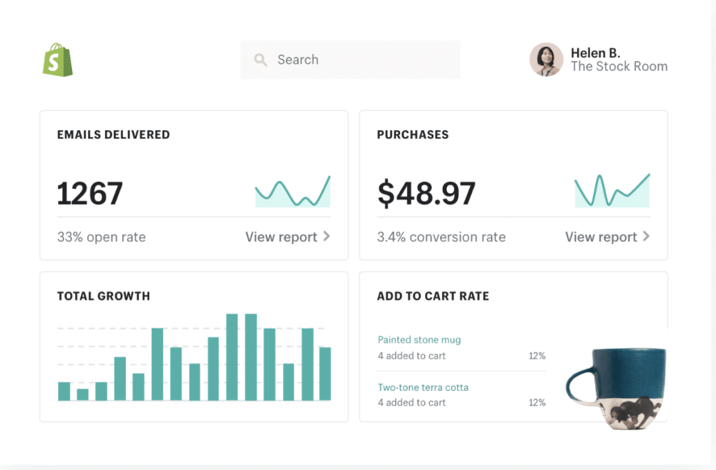 Example of a detailed analytics dashboard on Shopify