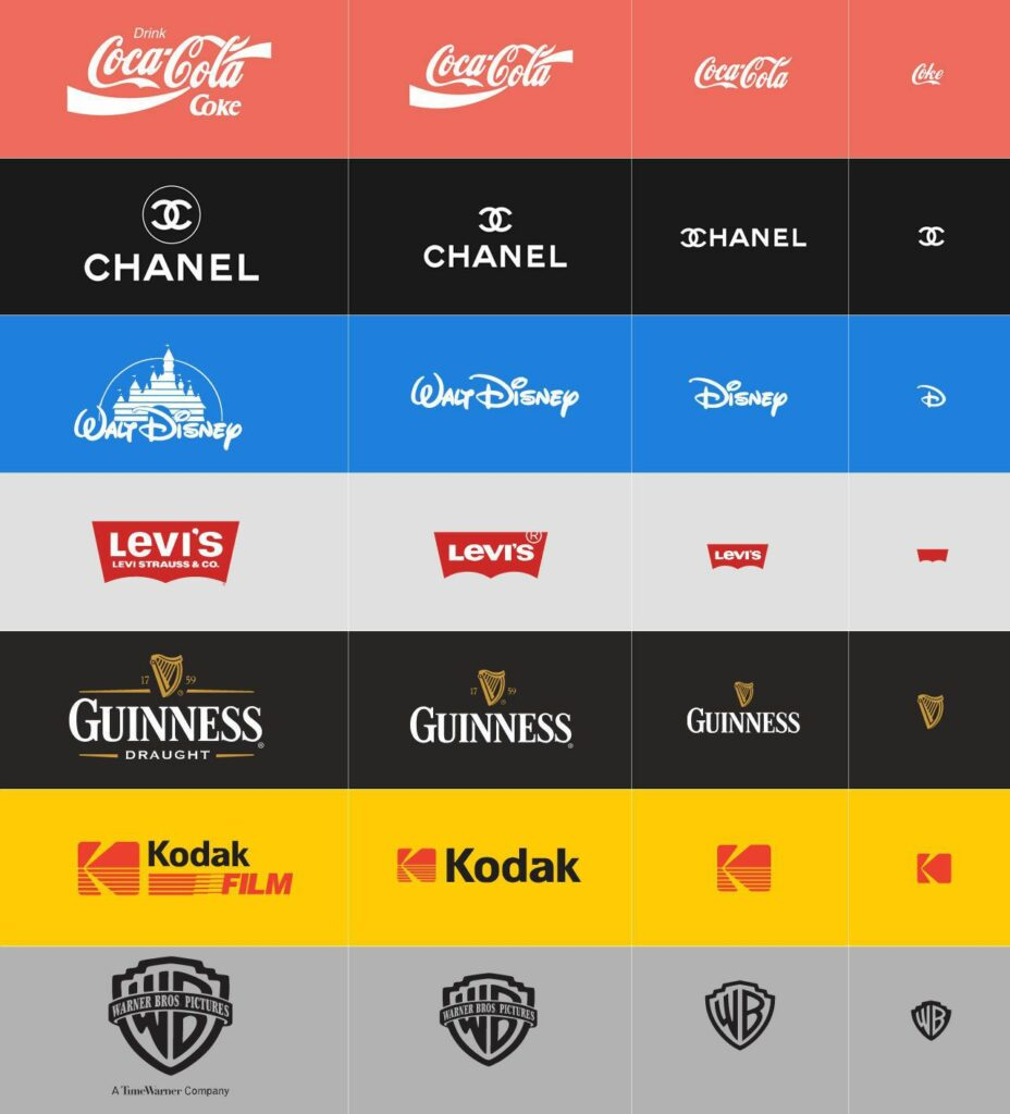 Examples of different file types including brands like Coca-Cola, Chanel, Disney, Levi's, Kodak, and Warner Bros Productions