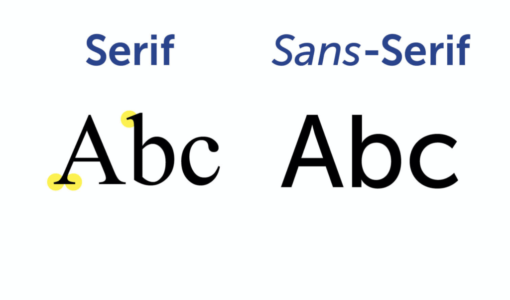Text examples showing the difference between serif font and sans-serif font