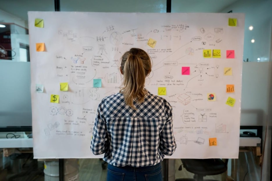 woman-sketching-business-plan-with-outbound-and-inbound-marketing-tactics